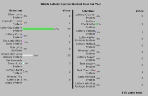 Win Lotto Systems Poll Results